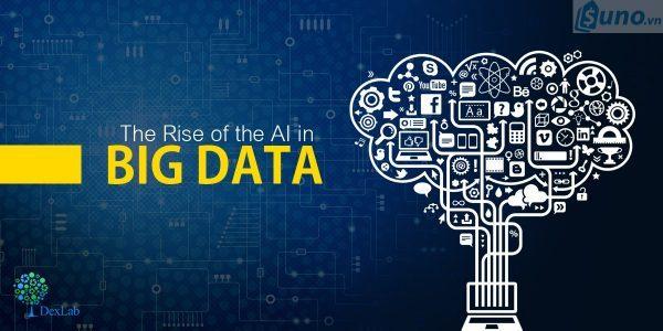 dữ liệu lớn là xu thế kinh doanh trong những năm sắp tới