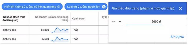 SEO Nam Nguyễn khuyên bạn nên sử dụng