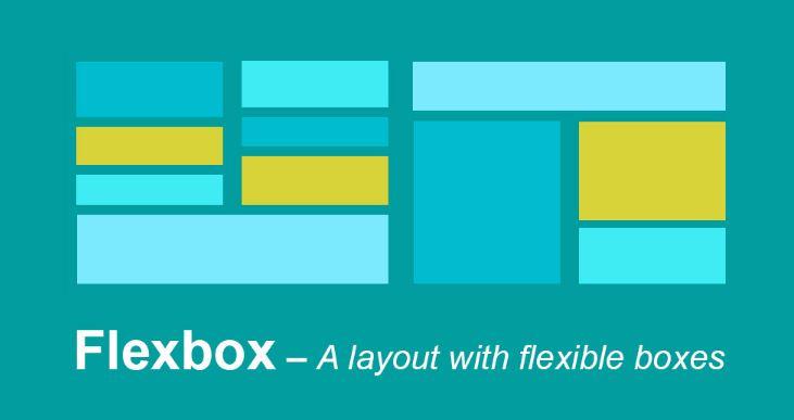 Cấu trúc layout flexbox