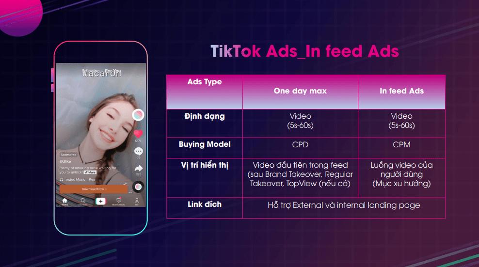 TikTok Ads_In feed Ads
