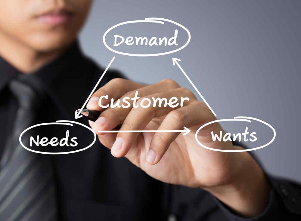 đặc điểm cơ bản về marketing